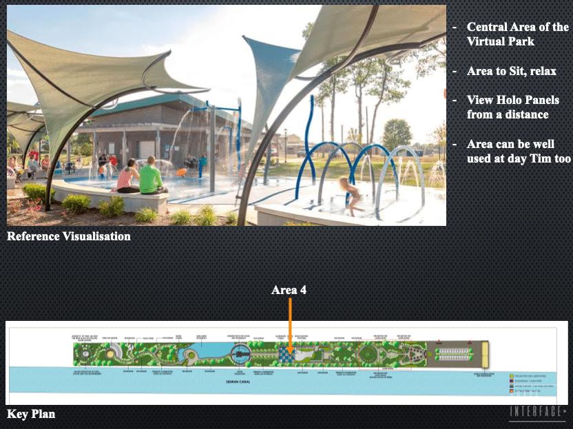 Canal Development Plan, Night time entertainment Space Design