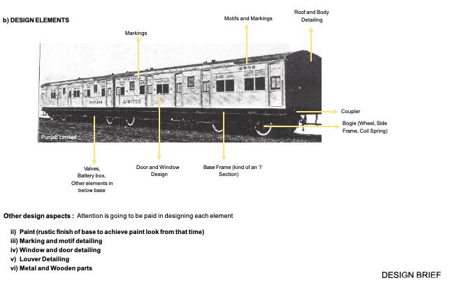 1940's Railway Coach Design